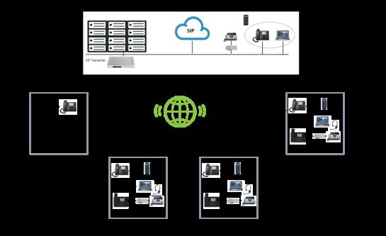 Cloud Modell von der C+ITEC AG